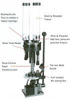 Станок для снаряжения патронов Ponsness Warren 375C Du-O-Matic shotshell reloader 12 ga