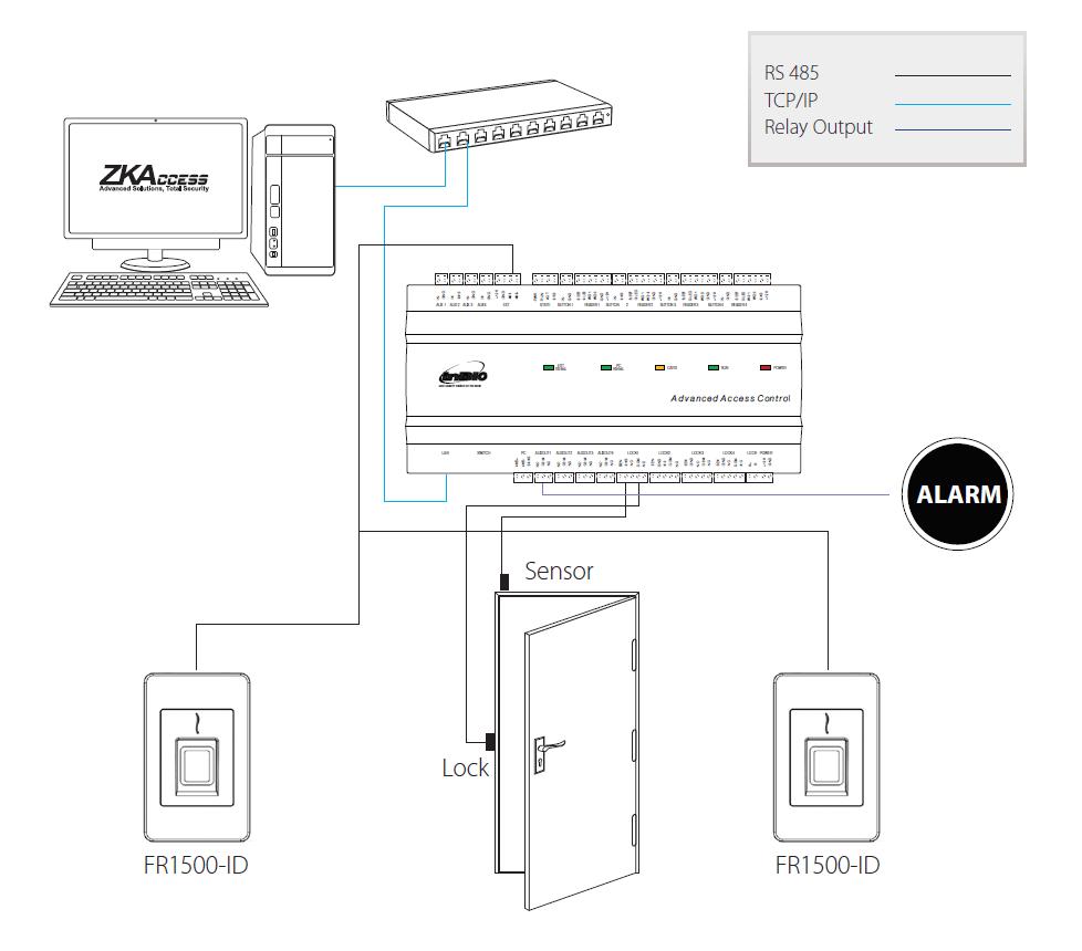 Подключение считівателя FR1500 к контроллеру inBio