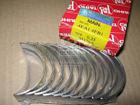 Вкладыши коренные Isuzu 4FA1/4FB1/4FC1 (производство  TAIHO)  M176A.025