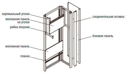 Монтажная панель 300х590 (оцинк), для КСРМ (к-т 2шт)