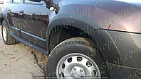 Расширители колесных арок на Renault Duster