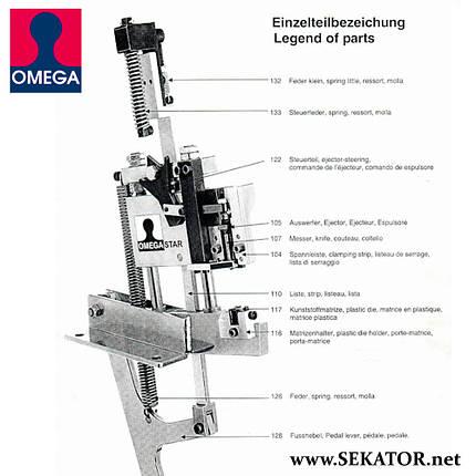 Станок для щеплення Omega Star (Німеччина), фото 2