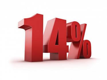 СКИДКА 14% на все!!!