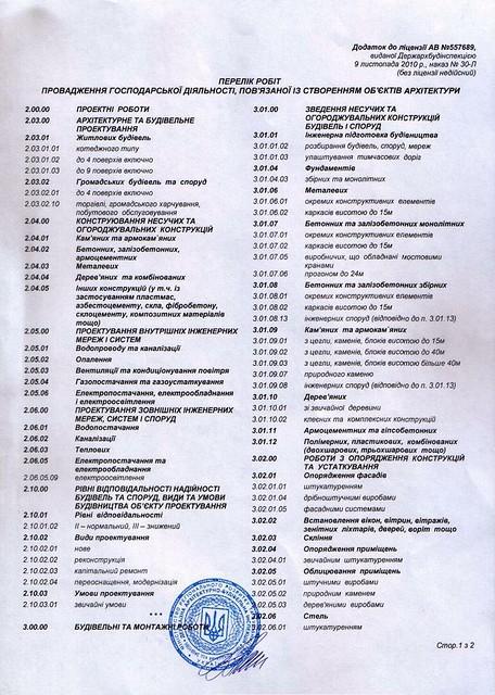 ООО «Будинвест» Продам действующую строительную компанию №19