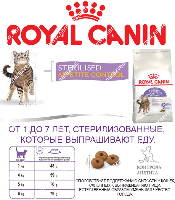 Сухой корм Royal Canin Sterilised Appetite Control на развес