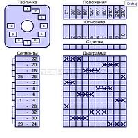 Сварочный переключатель тока LK(25)32R-6.12106AX  для СЭЛМА