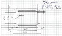 Расчёты размеров стеклянных полок и полок из ДСП в витрину из алюминиевого профиля
