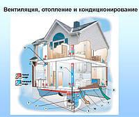 Кондиционеры и Вентиляция Харьков, для частного дома, коттеджа, квартиры