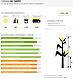 Семена кукурузы Асприя Сидз АС 34005, ФАО 200, фото 2