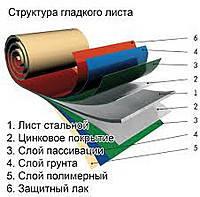 Гладкий лист с полимерным покрытием 8017 (корич), фото 1