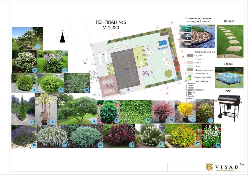 Ландшафтное проектирование г. Киев р-н Берковцы