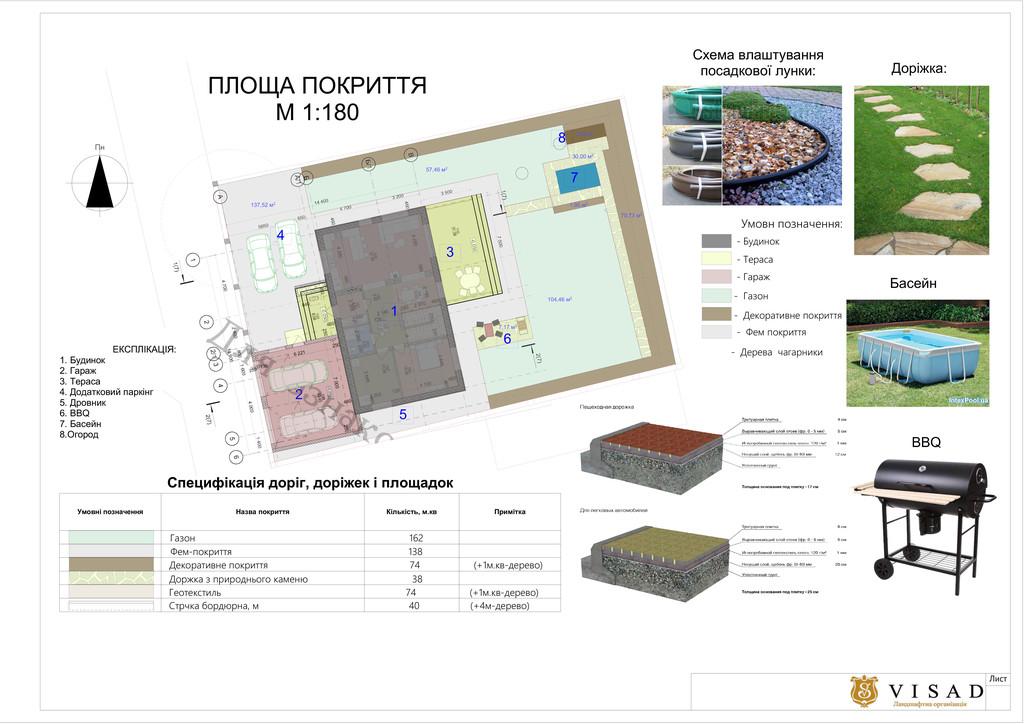 Ландшафтное проектирование г. Киев р-н Берковцы 2