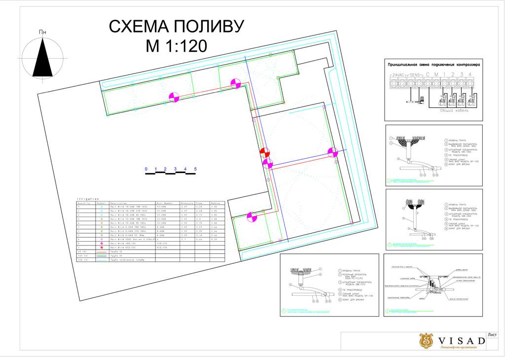 Ландшафтное проектирование г. Киев р-н Берковцы 6