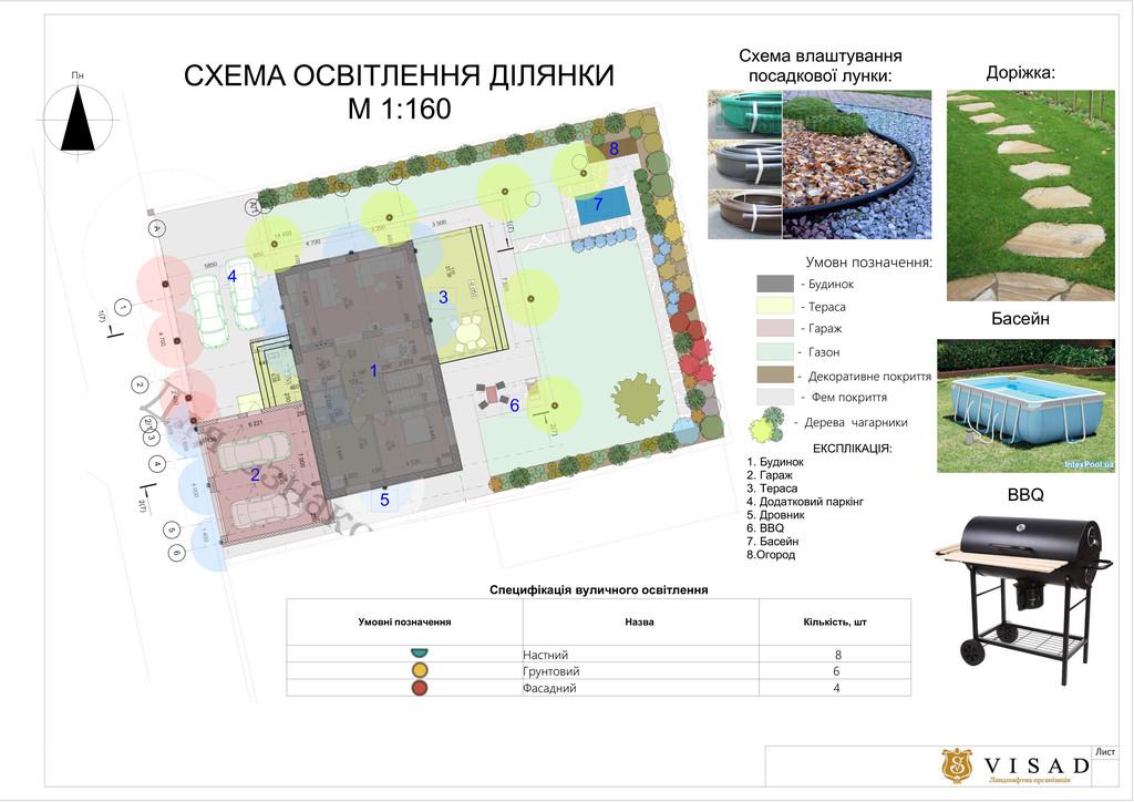 Ландшафтное проектирование г. Киев р-н Берковцы 8