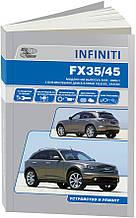 INFINITI FX35/45   Модели S50 выпуска 2003-2008 гг. Руководство по ремонту и эксплуатации