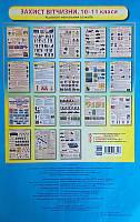 Лелека В.М. Комплект навчальних плакатів. Захист Вітчизни. 10-11 класи
