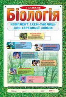 """Комплект схем-таблиць для середньої школи """"Біологія"""" (7 шт.)"""