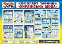 Комплект таблиць. Українська мова. 3 клас