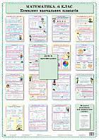 Роганін О.М., Русінова С.В.  Математика. 6 клас. Комплект навчальних плакатів, фото 1