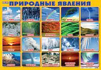 Плакат. Природные явления
