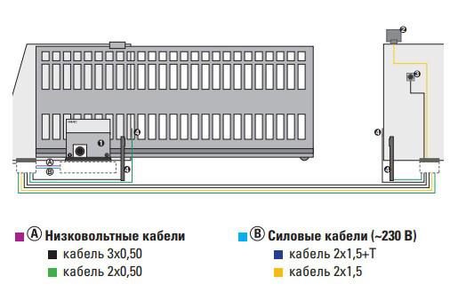 схема подключения FAAC 851