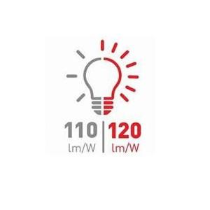 повышенная светоотдача до 120 Лм/Вт у модульного светодиодного прожектора Maxus Combee Flood 120 W