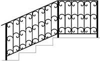 Перила лестничные из метала с коваными балясинами на заказ | Поручни из металлические - монтаж на лестницу