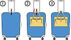 Ремни для ручной клади Coverbag желтые, фото 3