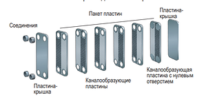 """Теплообменник паяный SWEP E5Tx14/1P-SC-S 4*3/4"""", фото 2"""