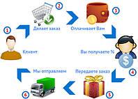 Дропшиппинг одежды Украина СНГ