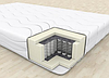 Матрас на кровать   Accord plus (Аккорд плюс)