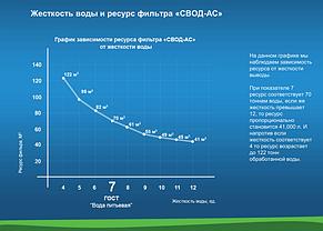 """Фильтр антинакипный """"СВОД-АС 250"""" для бойлеров и теплотехники, фото 2"""