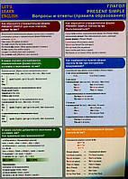 Let's Learn English / Глагол Present Simple. Вопросы и ответы. Правила образования