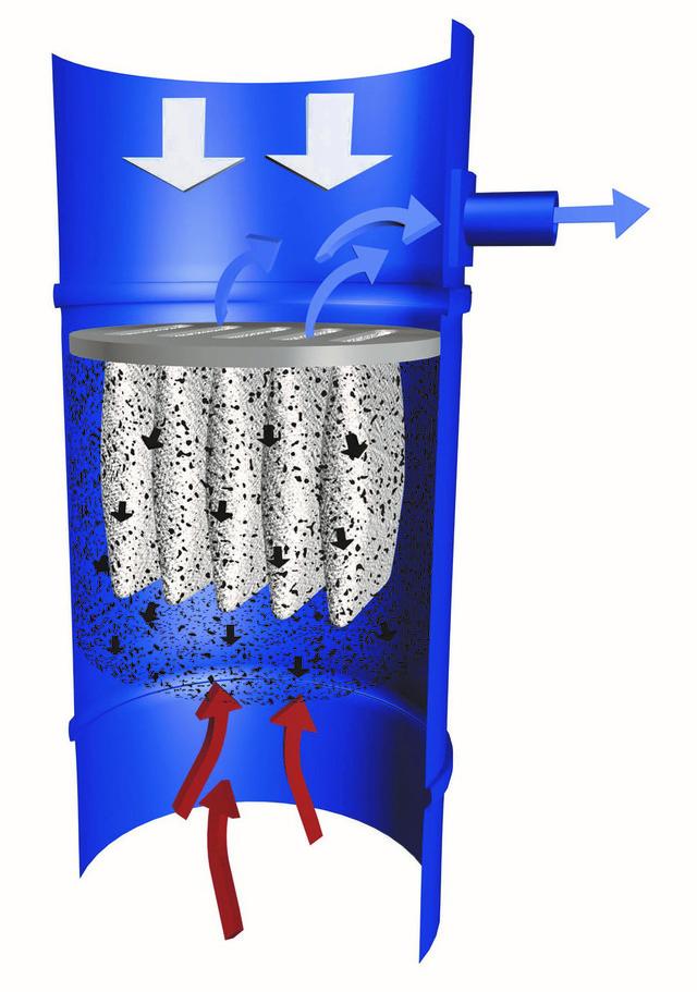 Автоматическая очистка основного фильтра