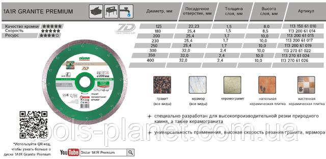 Характеристика алмазного диска Granite Premium