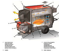 Руководство по эксплуатации Arcotherm JUMBO 85, 110, 145, 185, 235 - Oklima SM 580, 740, 940 (RU)
