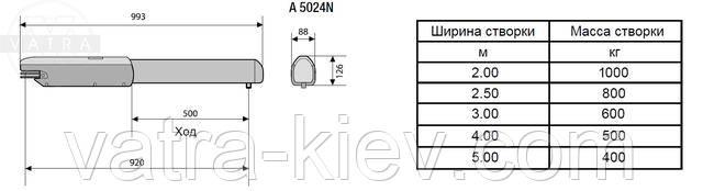 CAME ATI5024N A5024N