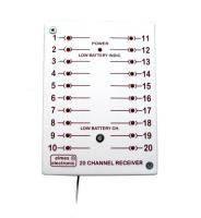 CH20HR 20-канальный приемник со светодиодной индикацией и релейными выходами