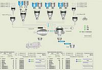 Автоматические дозировочно-смесительные узлы