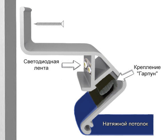 Профиль алюминиевый парящий№3 (без вставки, 2,5м)