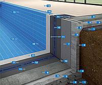 """Система гидроизоляции и укладки керамической плитки в плавательных бассейнах от ТМ """"Mapei"""""""