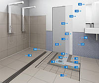 Система гидроизоляции и укладки керамической плитки поверх старого покрытия в душевых, ванных и роздевалках