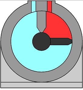 Поворотные гидравлические двигатели