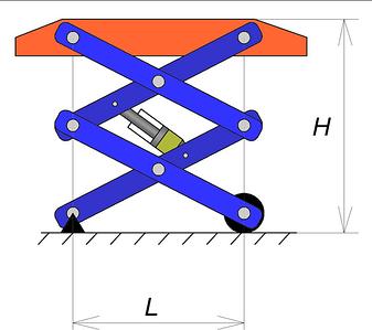 Принцип работы и схема ножничного подъемника