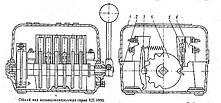 Командоконтроллер серии ККП-1000, фото 2