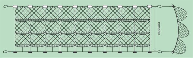 Сети рыболовные трехстенные (порежные) для промышленного лова