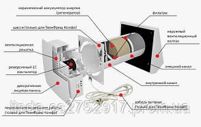 Провітрювач ТвинФреш Р-50, рекуператор Вентс, побутової рекуператор, фото 2