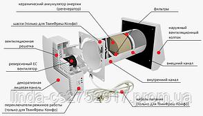 Проветриватель ТвинФреш Комфо РА1-35, рекуператор, приточно-вытяжная вентиляция, фото 2