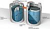 Аэротенк, система биологической очистки сточных вод ACO Clara Бетонная, фото 2