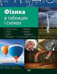 7-11 клас   Фізика. Таблиці та схеми   Дидунова   Торсинг
